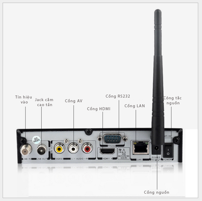 dau thu ky thuat so StreamBox C1 (6)